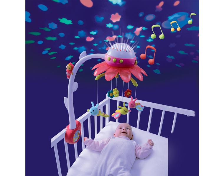Мобили в детскую кроватку